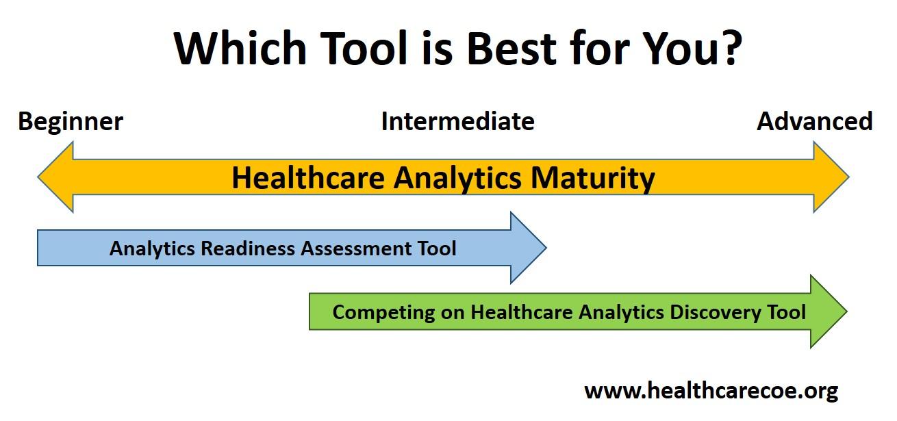 tools chart