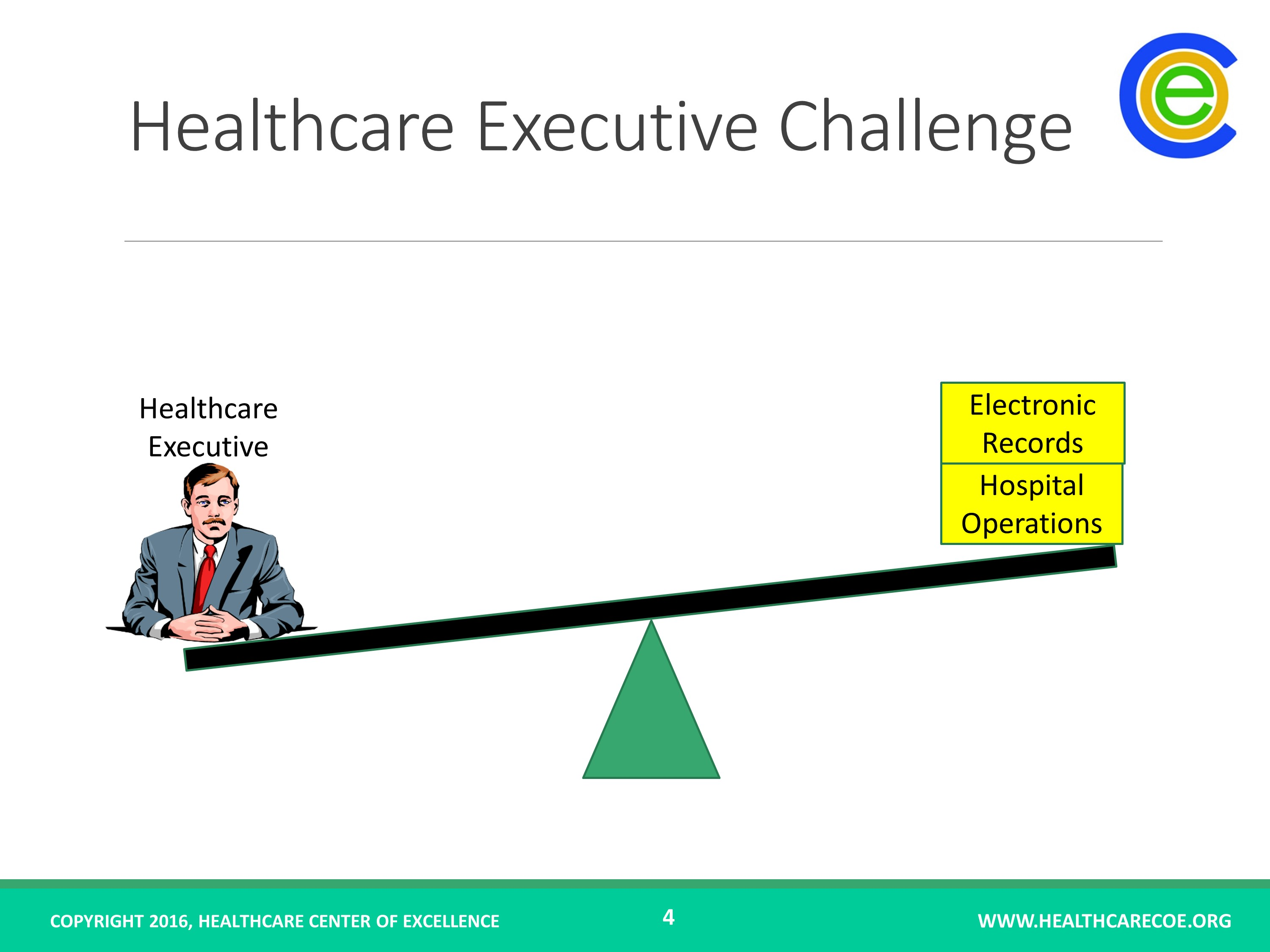 Healthcare Leadership Challenge - Animated PPT